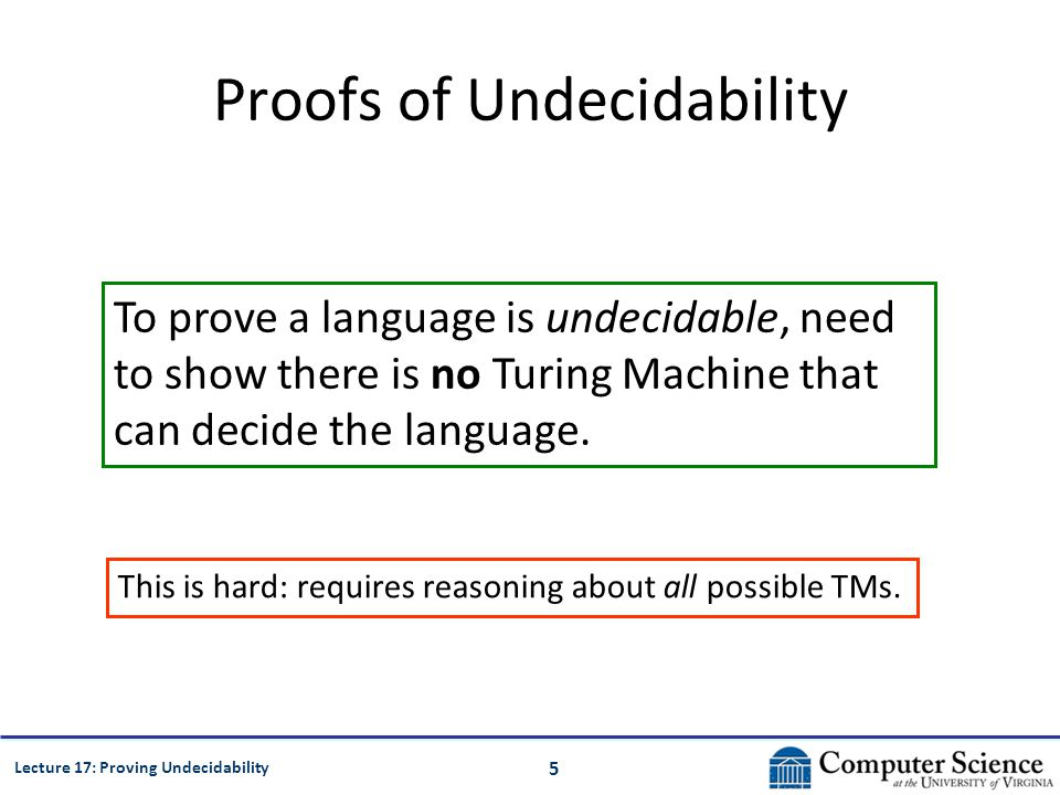 5 Lecture 17: Proving Undecidability Proofs of Undecidability To prove a language is undecidable, need to show there is no Turing Machine that can decide the language.