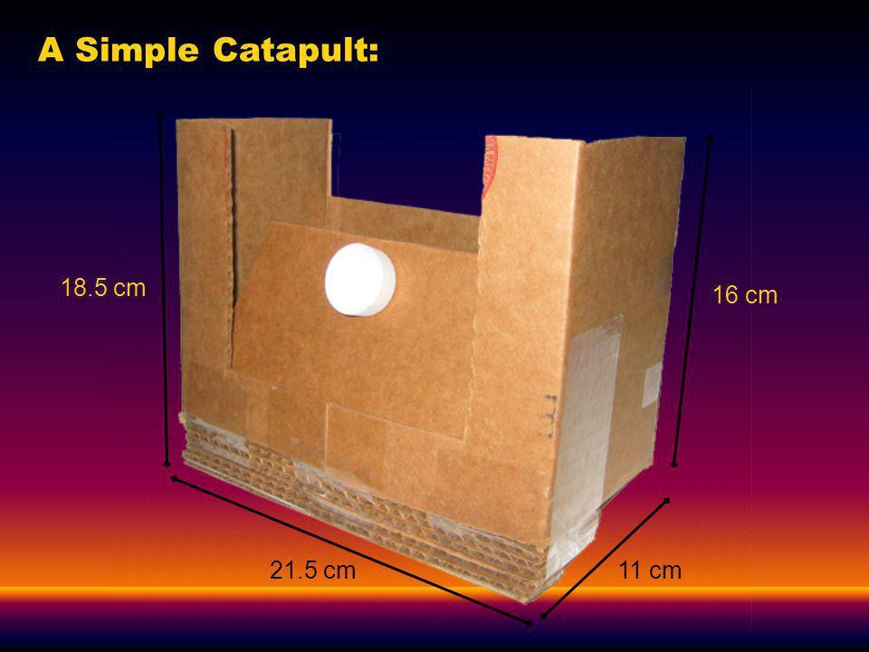 A Simple Catapult: 18.5 cm 11 cm21.5 cm 16 cm