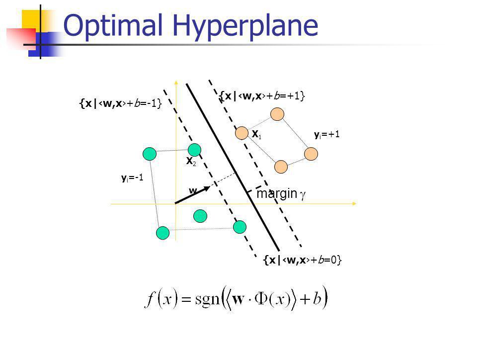Optimal Hyperplane {x|w,x+b=0} X2X2 X1X1 y i =+1 y i =-1 {x|w,x+b=-1} {x|w,x+b=+1} w margin