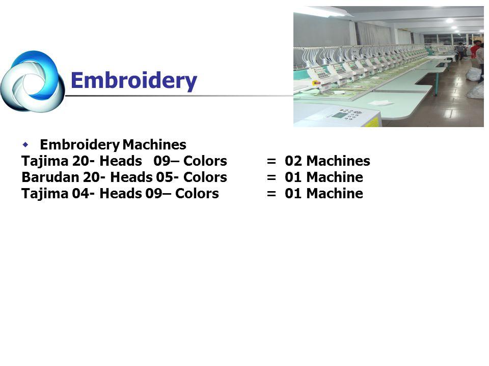 Embroidery Machines Tajima 20- Heads 09– Colors= 02 Machines Barudan 20- Heads 05- Colors= 01 Machine Tajima 04- Heads 09– Colors= 01 Machine Embroide