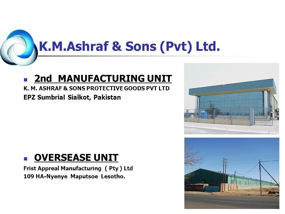 Board Of Directors Mr.Khawaja AnjumChairman Mr. Khawaja MusharrafChief Executive Mr.