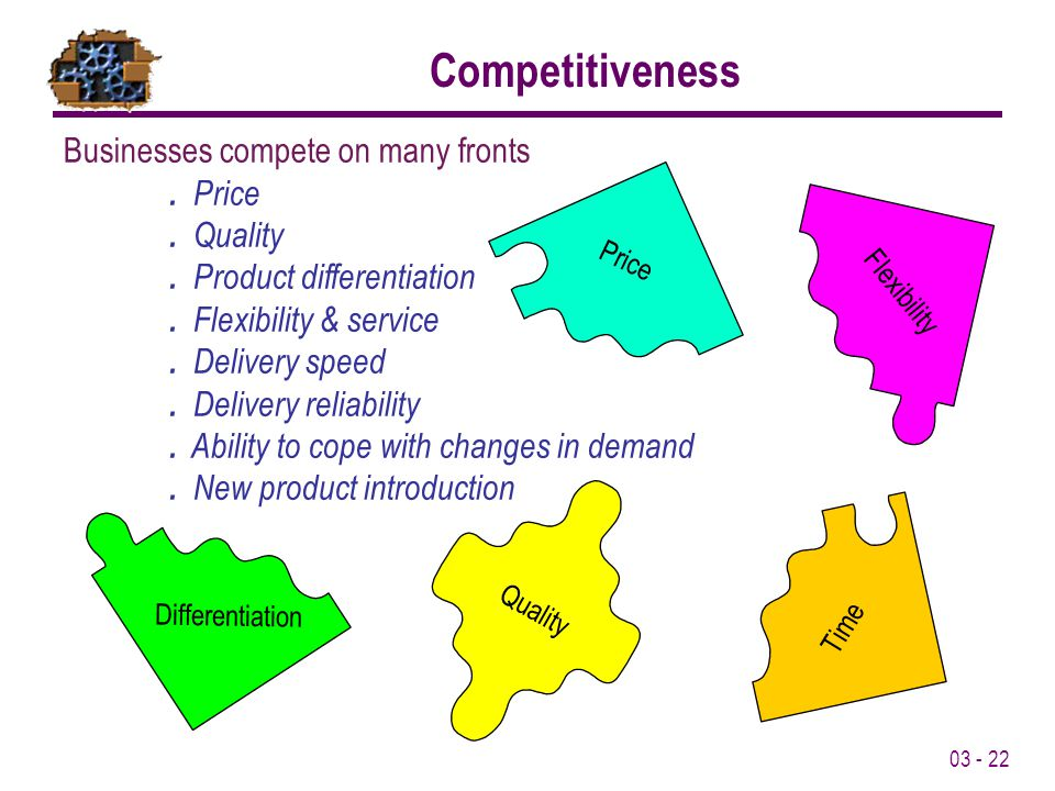 03 - 22 Businesses compete on many fronts. Price. Quality. Product differentiation. Flexibility & service. Delivery speed. Delivery reliability. Abili