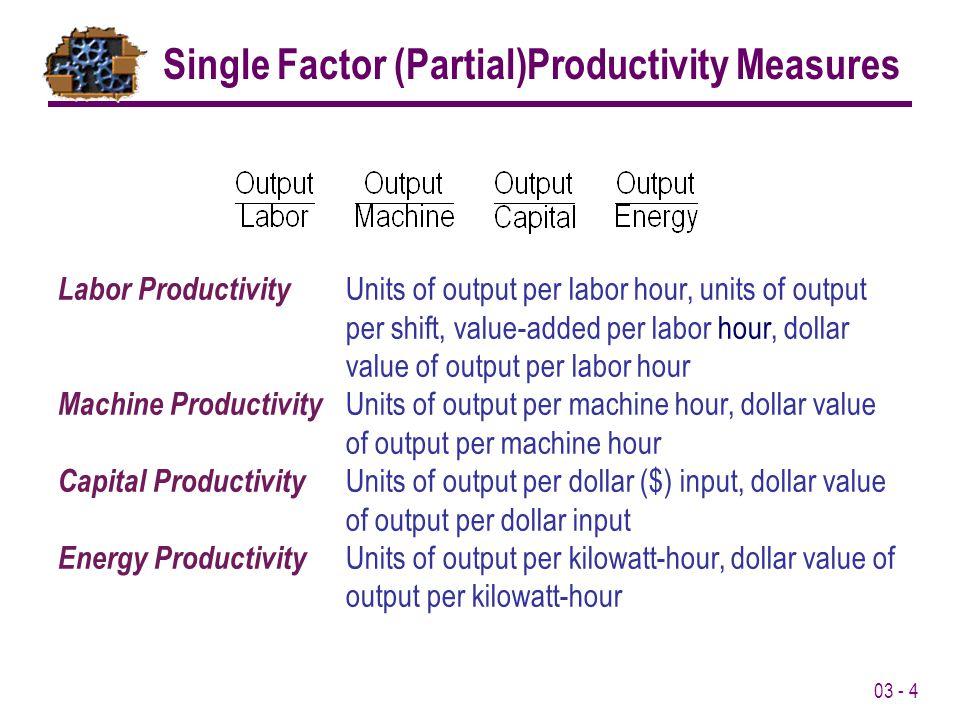 03 - 4 Single Factor (Partial)Productivity Measures Labor Productivity Units of output per labor hour, units of output per shift, value-added per labo