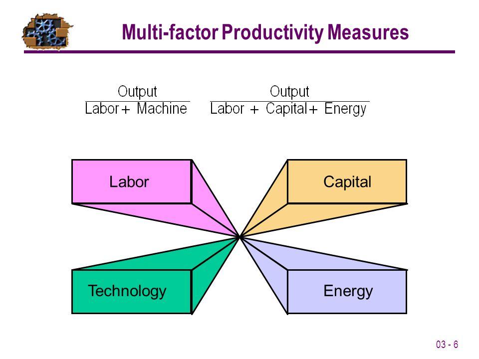 03 - 6 Multi-factor Productivity Measures Labor Capital Technology Energy