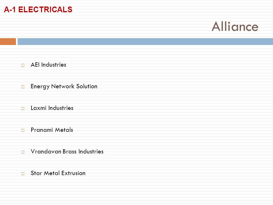 AEI Industries Energy Network Solution Laxmi Industries Pranami Metals Vrandavan Brass Industries Star Metal Extrusion Alliance A-1 ELECTRICALS