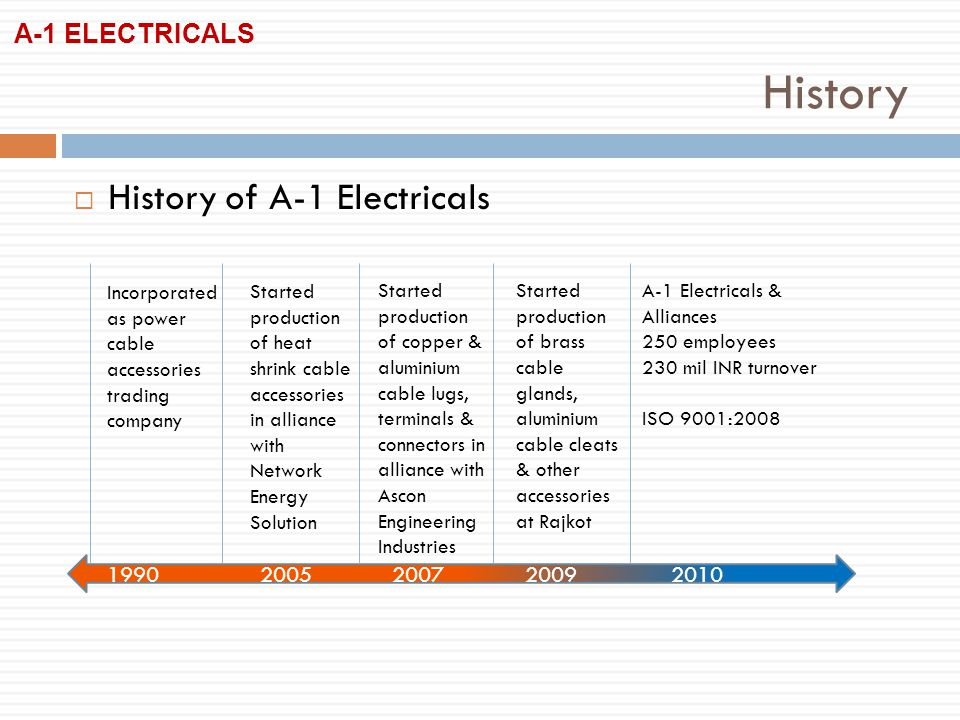 History of A-1 Electricals History 1990 2005 2007 2009 2010 A-1 Electricals & Alliances 250 employees 230 mil INR turnover ISO 9001:2008 Incorporated