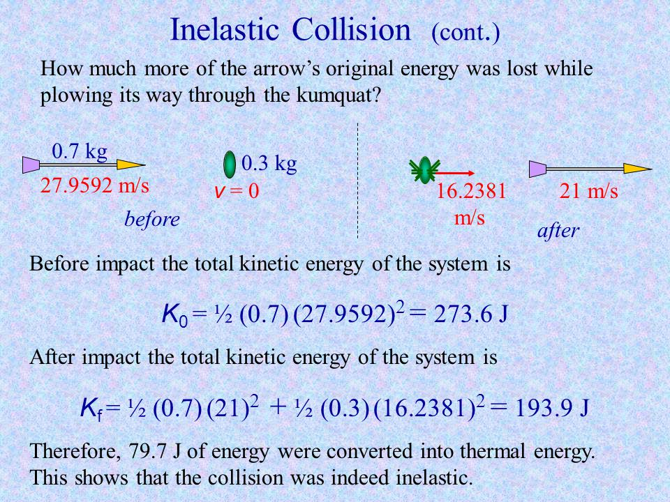 Inelastic Collision ( cont.) First lets figure out how fast the arrow is moving when it hits the fruit. 96% of its potential energy is turned to kinet