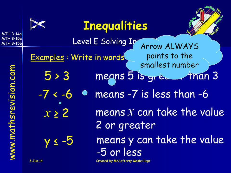 3-Jun-14Created by Mr.Lafferty Maths Dept www.mathsrevision.com Level E Solving Inequalities Inequalities Examples : Write in words what each mean. 5