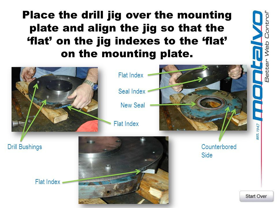 Place the drill jig over the mounting plate and align the jig so that the flat on the jig indexes to the flat on the mounting plate. Flat Index Drill
