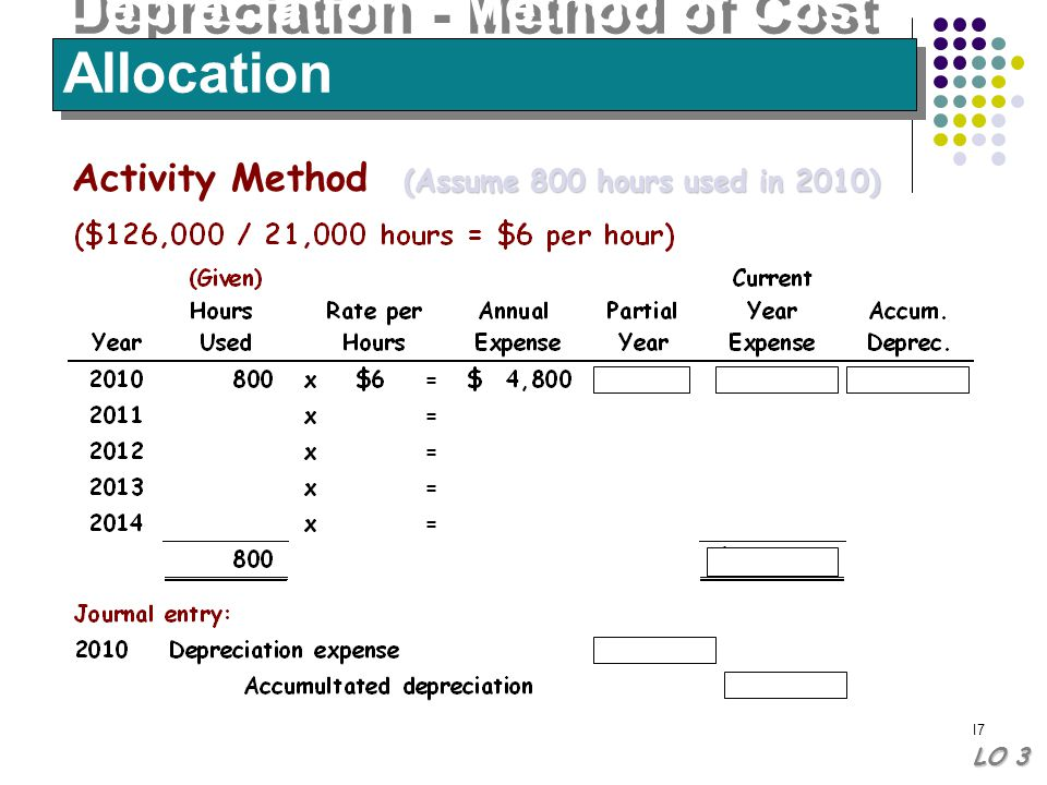 17 Depreciation - Method of Cost Allocation LO 3 Activity Method (Assume 800 hours used in 2010)