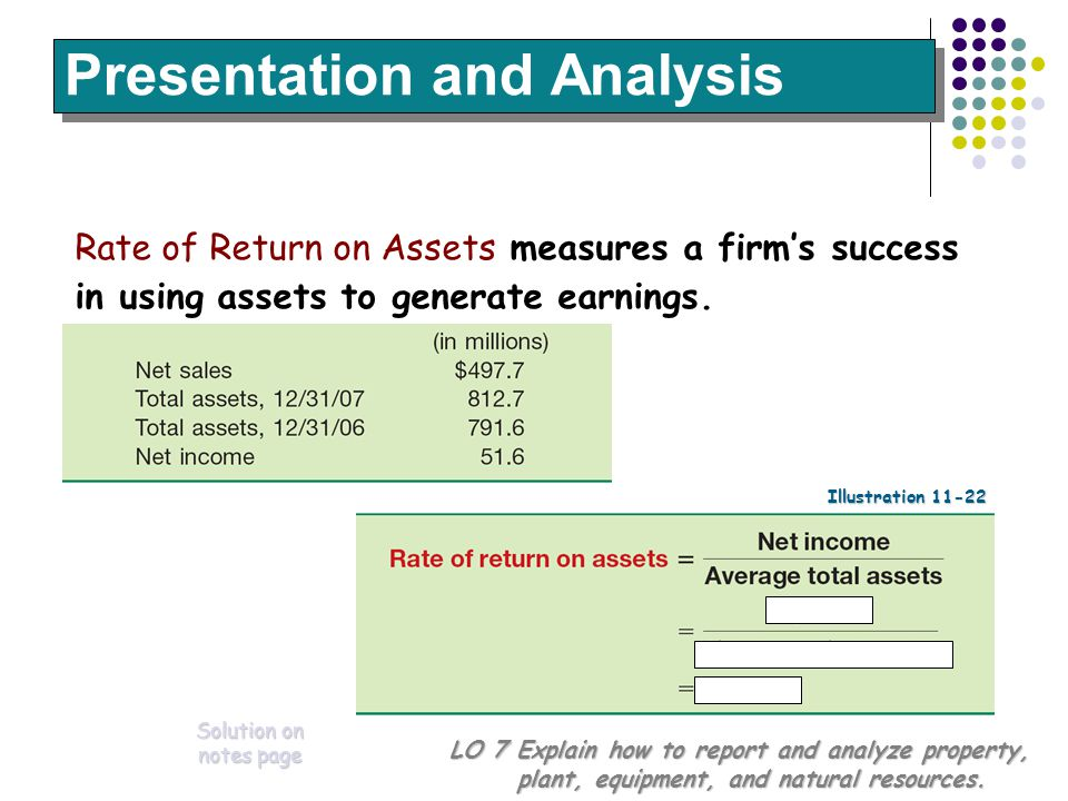 46 Presentation and Analysis LO 7 Explain how to report and analyze property, plant, equipment, and natural resources. Rate of Return on Assets measur