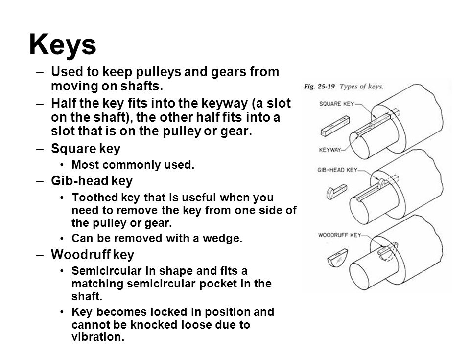 Keys –Used to keep pulleys and gears from moving on shafts. –Half the key fits into the keyway (a slot on the shaft), the other half fits into a slot