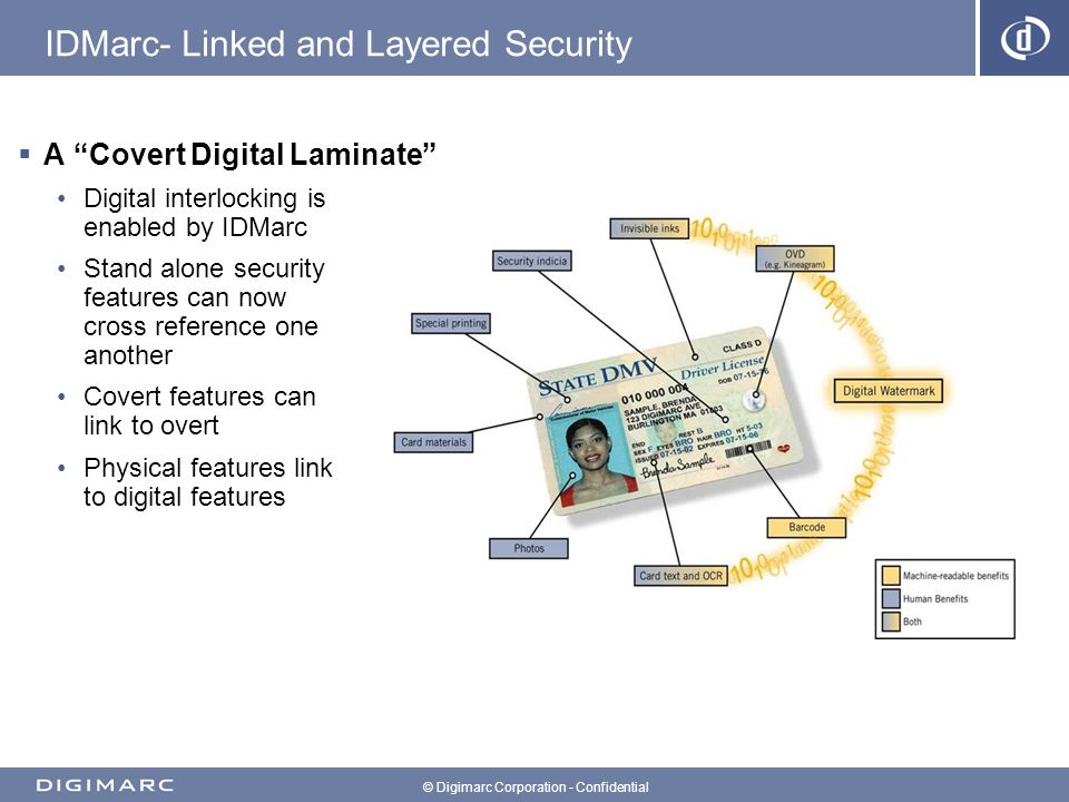 © Digimarc Corporation - Confidential IDMarc- Linked and Layered Security A Covert Digital Laminate Digital interlocking is enabled by IDMarc Stand alone security features can now cross reference one another Covert features can link to overt Physical features link to digital features