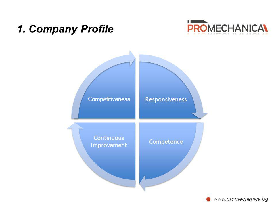 Responsiveness Competence Continuous Improvement Competitiveness www.promechanica.bg 1. Company Profile