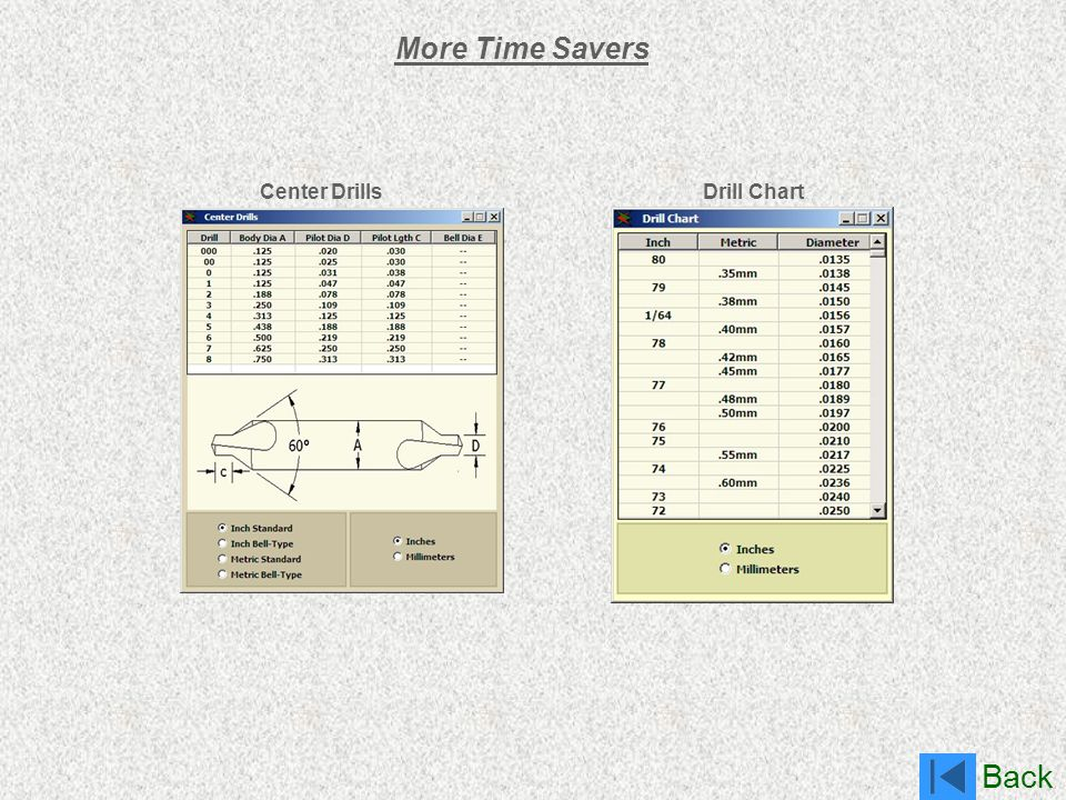 Back More Time Savers Center DrillsDrill Chart