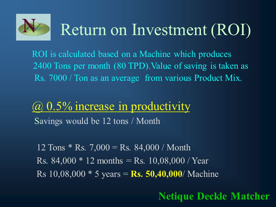Return on Investment (ROI) ROI is calculated based on a Machine which produces 2400 Tons per month (80 TPD).Value of saving is taken as Rs.