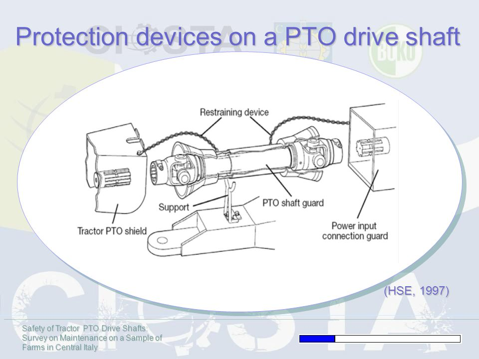 Safety of Tractor PTO Drive Shafts: Survey on Maintenance on a Sample of Farms in Central Italy Protection devices on a PTO drive shaft (HSE, 1997)