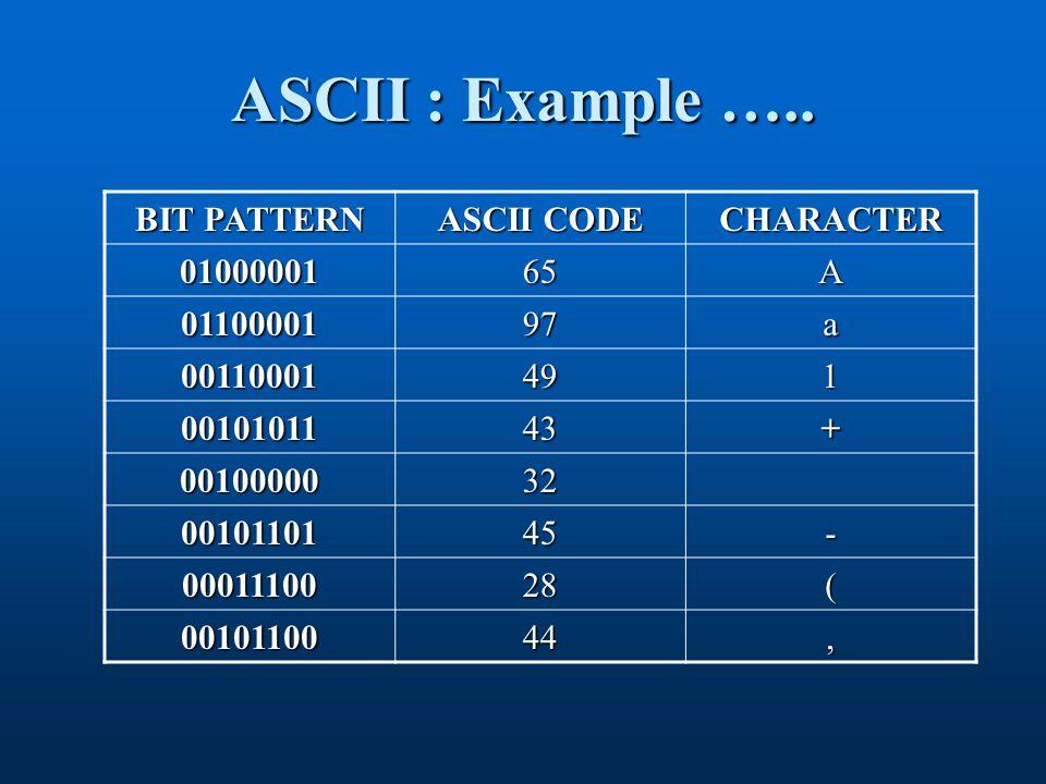 BIT PATTERN ASCII CODE CHARACTER 0100000165A 0110000197a 00110001491 0010101143+ 0010000032 0010110145- 0001110028( 0010110044, ASCII : Example …..