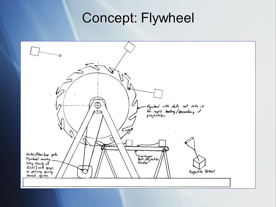 Concept: Flywheel