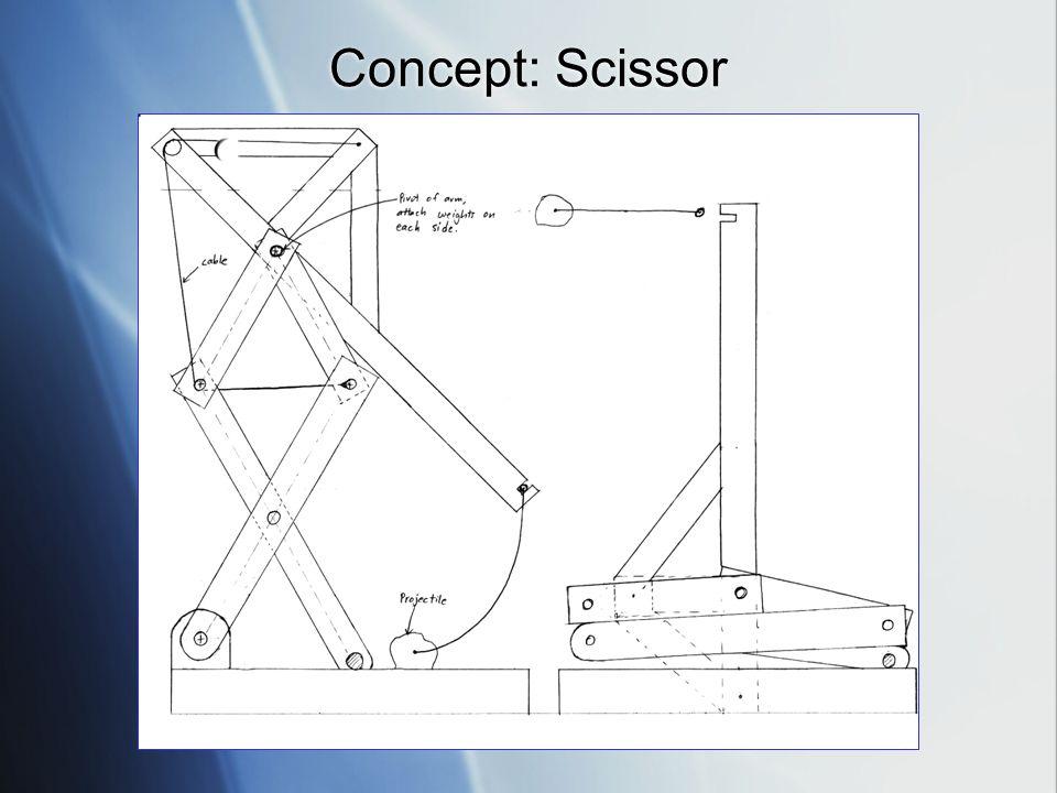 Concept: Scissor