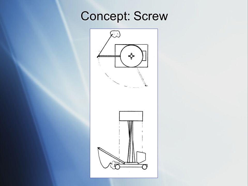Concept: Screw