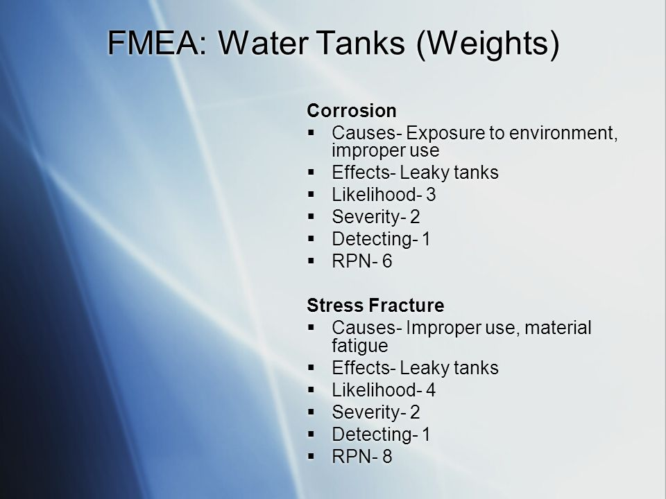 FMEA: Water Tanks (Weights) Corrosion Causes- Exposure to environment, improper use Effects- Leaky tanks Likelihood- 3 Severity- 2 Detecting- 1 RPN- 6 Stress Fracture Causes- Improper use, material fatigue Effects- Leaky tanks Likelihood- 4 Severity- 2 Detecting- 1 RPN- 8 Corrosion Causes- Exposure to environment, improper use Effects- Leaky tanks Likelihood- 3 Severity- 2 Detecting- 1 RPN- 6 Stress Fracture Causes- Improper use, material fatigue Effects- Leaky tanks Likelihood- 4 Severity- 2 Detecting- 1 RPN- 8