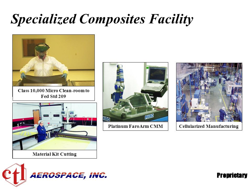 Proprietary Specialized Composites Facility Material Kit Cutting Platinum FaroArm CMM Cellularized Manufacturing Class 10,000 Micro Clean-room to Fed