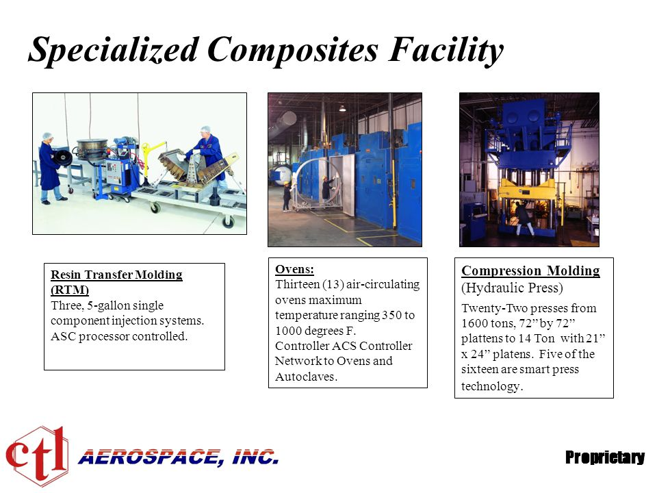 Proprietary Specialized Composites Facility Ovens: Thirteen (13) air-circulating ovens maximum temperature ranging 350 to 1000 degrees F. Controller A