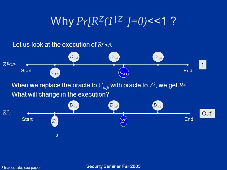 Security Seminar, Fall 2003 Why Pr[R Z (1 |Z| ]=0) <<1 ? Let us look at the execution of R E, : StartEnd D, C, 1 StartEnd Out When we replace the orac