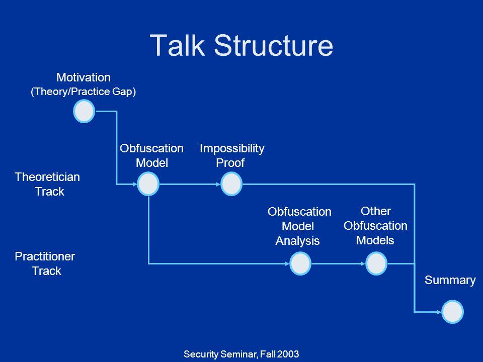Security Seminar, Fall 2003 Why Pr[R Z (1  Z  ]=0) <<1 .