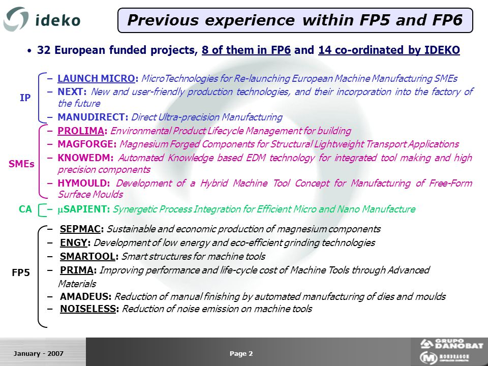 January - 2007 Previous experience within FP5 and FP6 32 European funded projects, 8 of them in FP6 and 14 co-ordinated by IDEKO –LAUNCH MICRO: MicroTechnologies for Re-launching European Machine Manufacturing SMEs –NEXT: New and user-friendly production technologies, and their incorporation into the factory of the future –MANUDIRECT: Direct Ultra-precision Manufacturing –PROLIMA: Environmental Product Lifecycle Management for building –MAGFORGE: Magnesium Forged Components for Structural Lightweight Transport Applications –KNOWEDM: Automated Knowledge based EDM technology for integrated tool making and high precision components –HYMOULD: Development of a Hybrid Machine Tool Concept for Manufacturing of Free-Form Surface Moulds – SAPIENT: Synergetic Process Integration for Efficient Micro and Nano Manufacture IP SMEs CA – SEPMAC: Sustainable and economic production of magnesium components – ENGY: Development of low energy and eco-efficient grinding technologies – SMARTOOL: Smart structures for machine tools – PRIMA: Improving performance and life-cycle cost of Machine Tools through Advanced Materials – AMADEUS: Reduction of manual finishing by automated manufacturing of dies and moulds – NOISELESS: Reduction of noise emission on machine tools FP5 Page 2