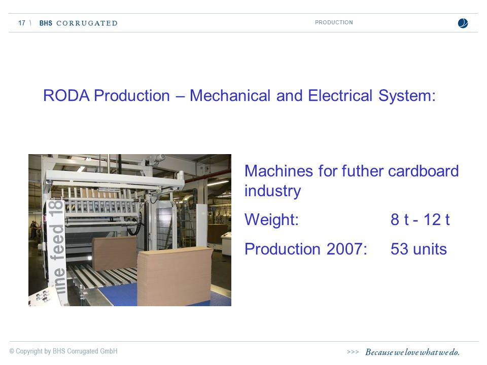 17 RODA Production – Mechanical and Electrical System: Machines for futher cardboard industry Weight:8 t - 12 t Production 2007: 53 units PRODUCTION