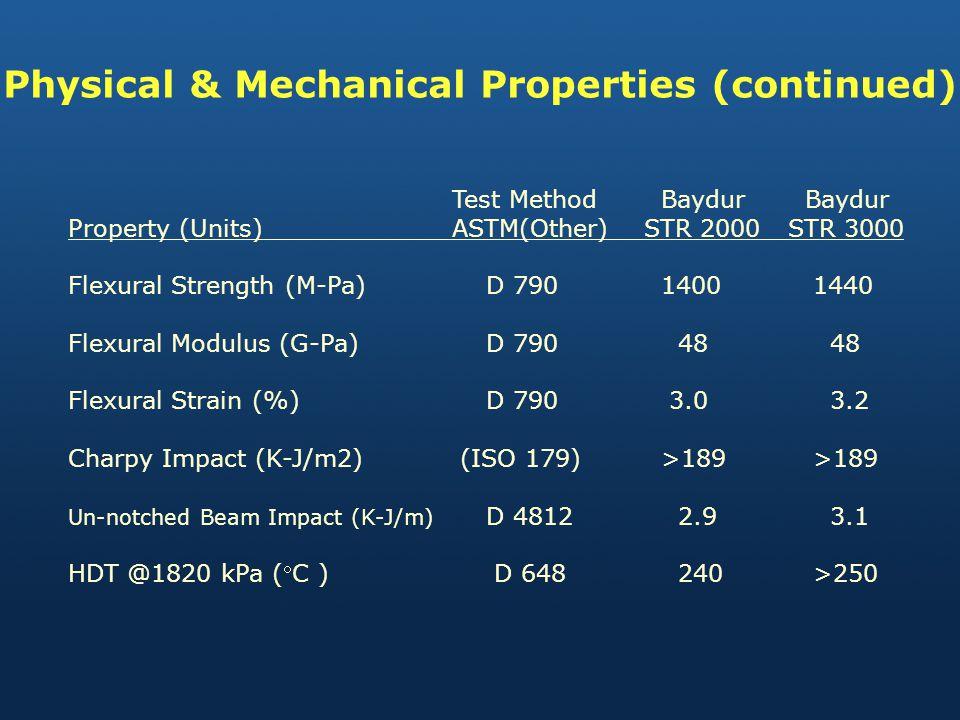 Test Method Baydur Baydur Property (Units)ASTM(Other)STR 2000STR 3000 Flexural Strength (M-Pa) D 790 1400 1440 Flexural Modulus (G-Pa) D 790 48 48 Flexural Strain (%) D 790 3.0 3.2 Charpy Impact (K-J/m2) (ISO 179) >189 >189 Un-notched Beam Impact (K-J/m) D 4812 2.9 3.1 HDT @1820 kPa (C ) D 648 240 >250 Physical & Mechanical Properties (continued)