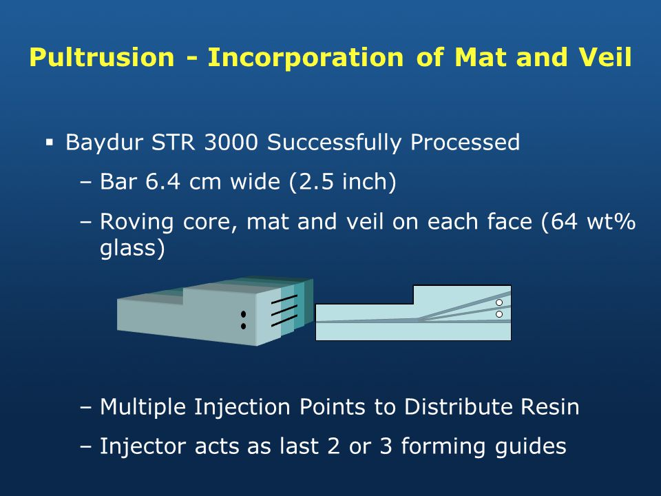Pultrusion - Incorporation of Mat and Veil Baydur STR 3000 Successfully Processed –Bar 6.4 cm wide (2.5 inch) –Roving core, mat and veil on each face (64 wt% glass) –Multiple Injection Points to Distribute Resin –Injector acts as last 2 or 3 forming guides
