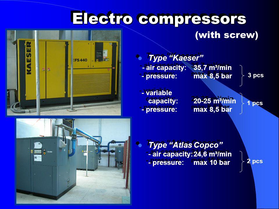 Electro compressors Type Kaeser - air capacity:35,7 m³/min - pressure:max 8,5 bar - variable capacity:20-25 m³/min - pressure:max 8,5 bar Type Atlas C