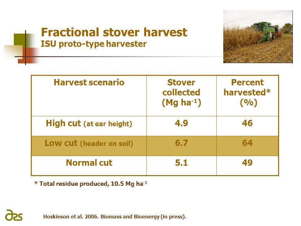 Fractional stover harvest ISU proto-type harvester Hoskinson et al.