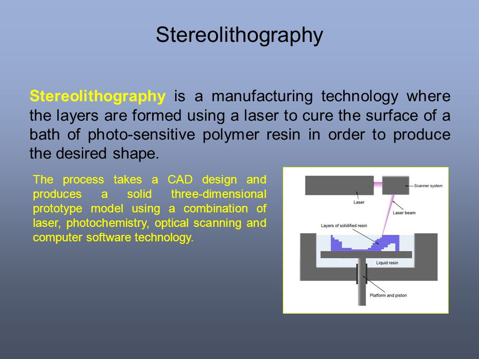 Stereolithography Stereolithography is a manufacturing technology where the layers are formed using a laser to cure the surface of a bath of photo-sen