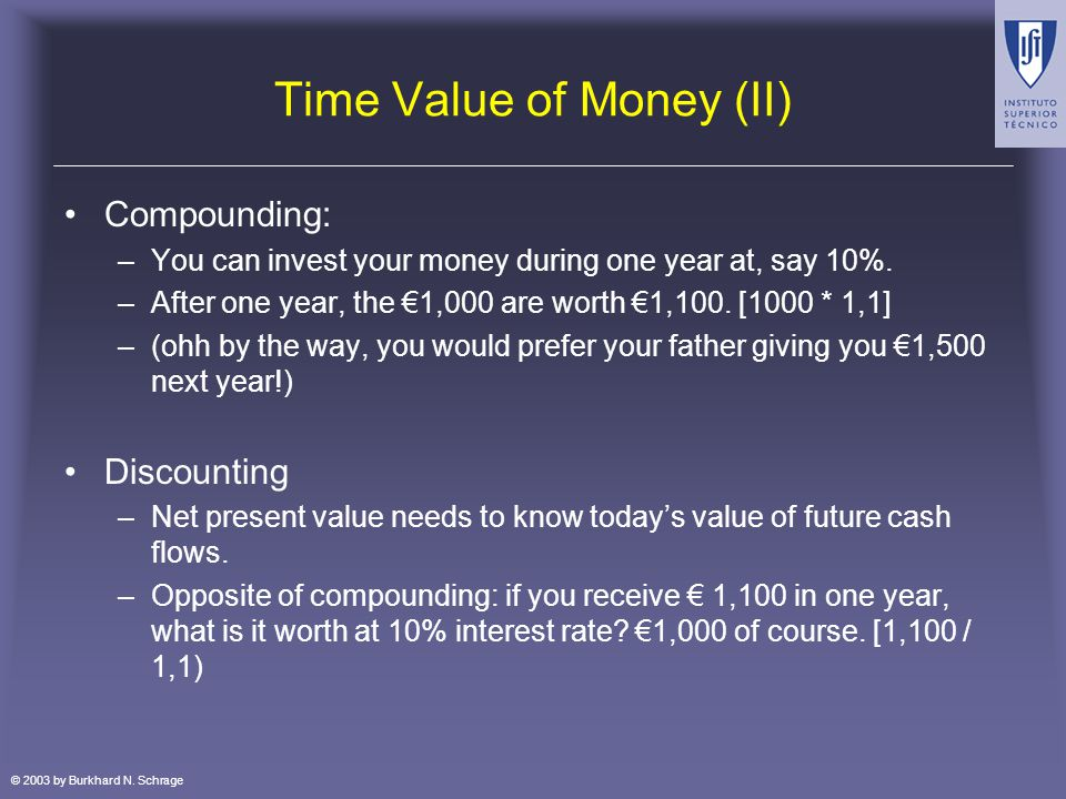 © 2003 by Burkhard N. Schrage Time Value of Money (II) Compounding: –You can invest your money during one year at, say 10%. –After one year, the 1,000
