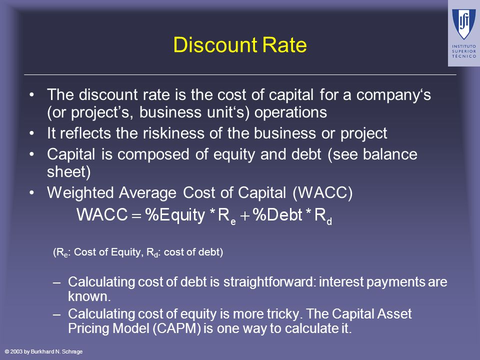 © 2003 by Burkhard N. Schrage Discount Rate The discount rate is the cost of capital for a companys (or projects, business units) operations It reflec