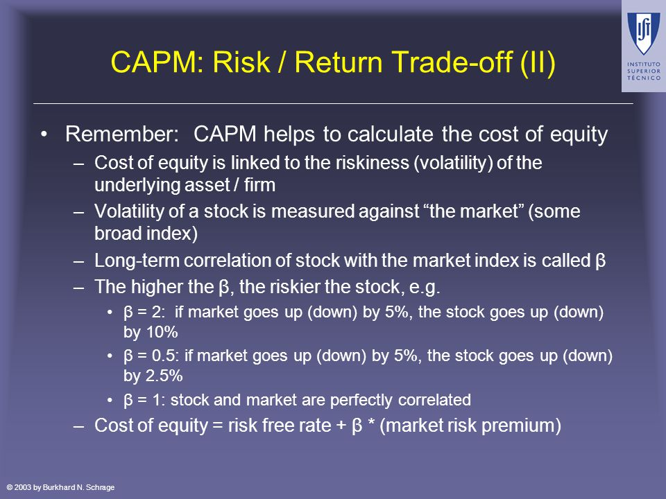 © 2003 by Burkhard N. Schrage CAPM: Risk / Return Trade-off (II) Remember: CAPM helps to calculate the cost of equity –Cost of equity is linked to the