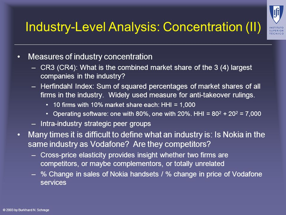 © 2003 by Burkhard N. Schrage Industry-Level Analysis: Concentration (II) Measures of industry concentration –CR3 (CR4): What is the combined market s
