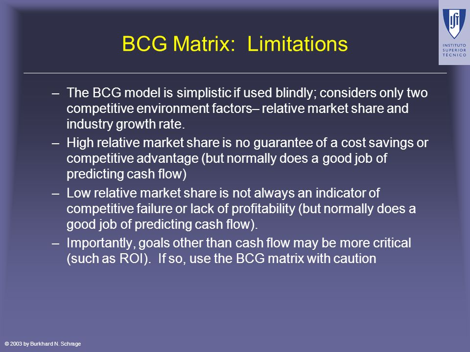 © 2003 by Burkhard N. Schrage BCG Matrix: Limitations –The BCG model is simplistic if used blindly; considers only two competitive environment factors