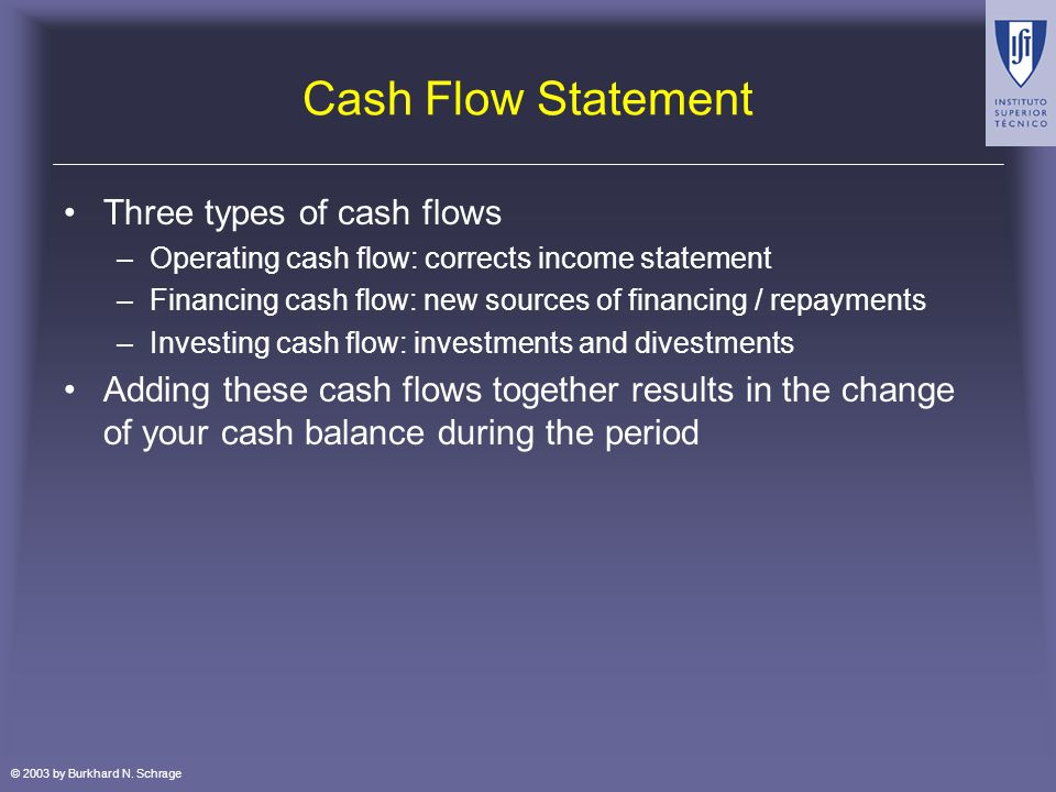 © 2003 by Burkhard N. Schrage Cash Flow Statement Three types of cash flows –Operating cash flow: corrects income statement –Financing cash flow: new
