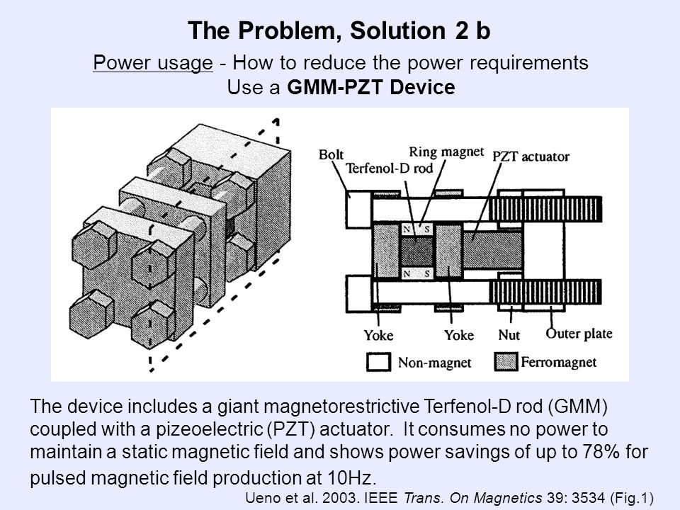 Power usage - How to reduce the power requirements Use a GMM-PZT Device The device includes a giant magnetorestrictive Terfenol-D rod (GMM) coupled with a pizeoelectric (PZT) actuator.