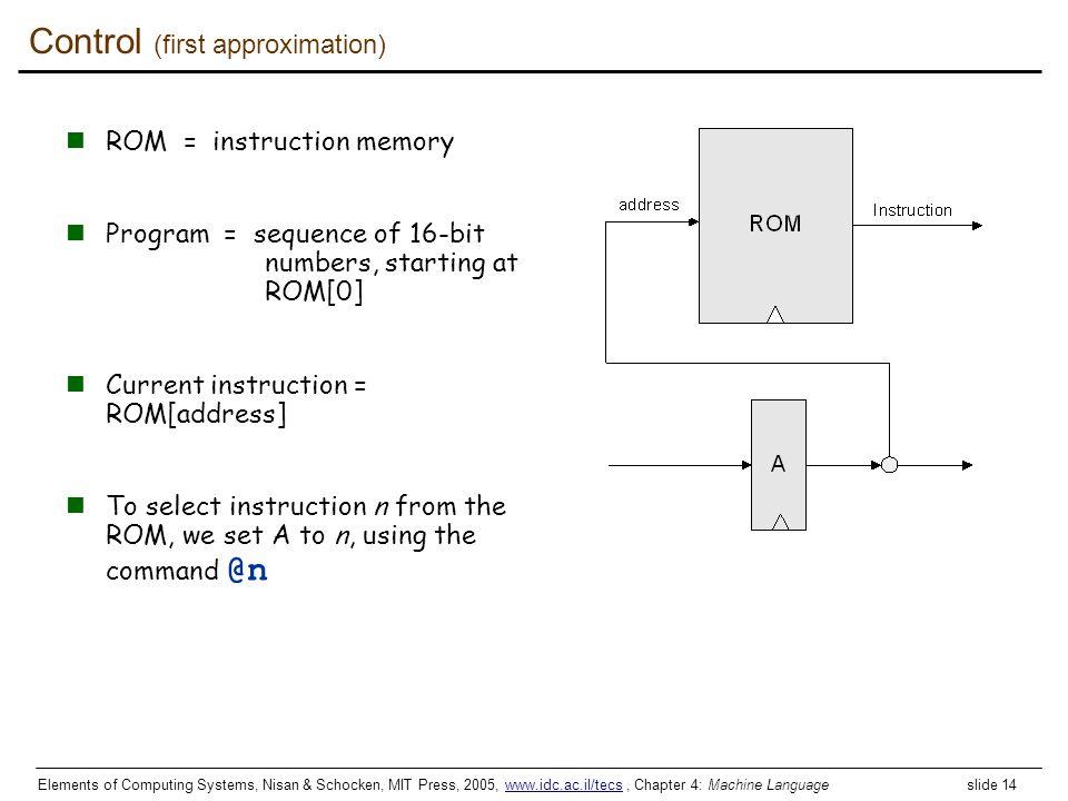 Elements of Computing Systems, Nisan & Schocken, MIT Press, 2005, www.idc.ac.il/tecs, Chapter 4: Machine Language slide 14www.idc.ac.il/tecs Control (