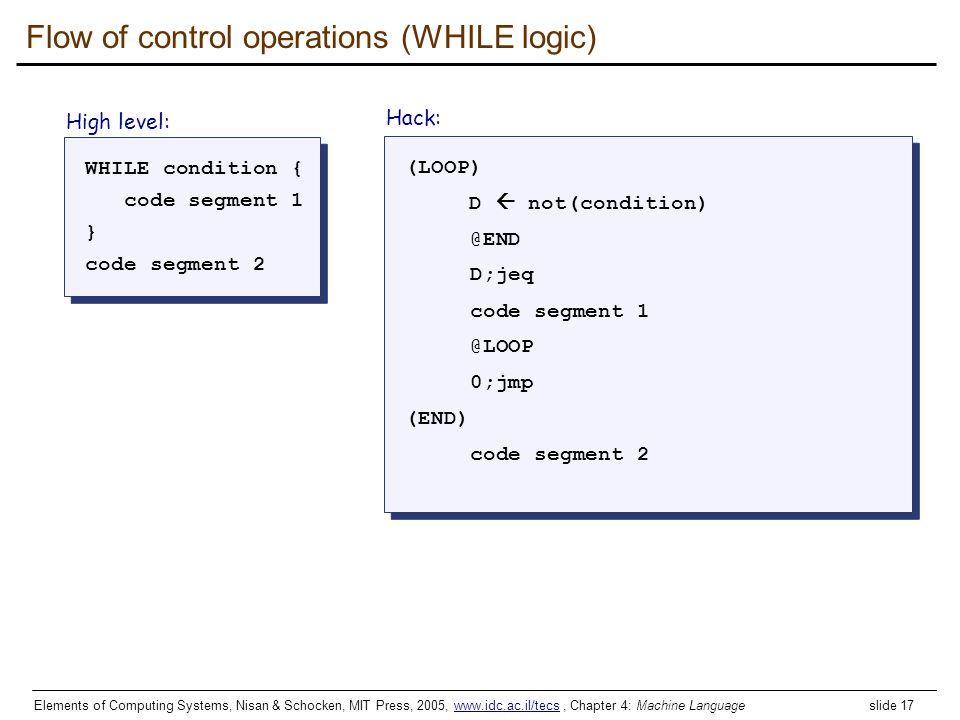 Elements of Computing Systems, Nisan & Schocken, MIT Press, 2005, www.idc.ac.il/tecs, Chapter 4: Machine Language slide 17www.idc.ac.il/tecs Flow of c
