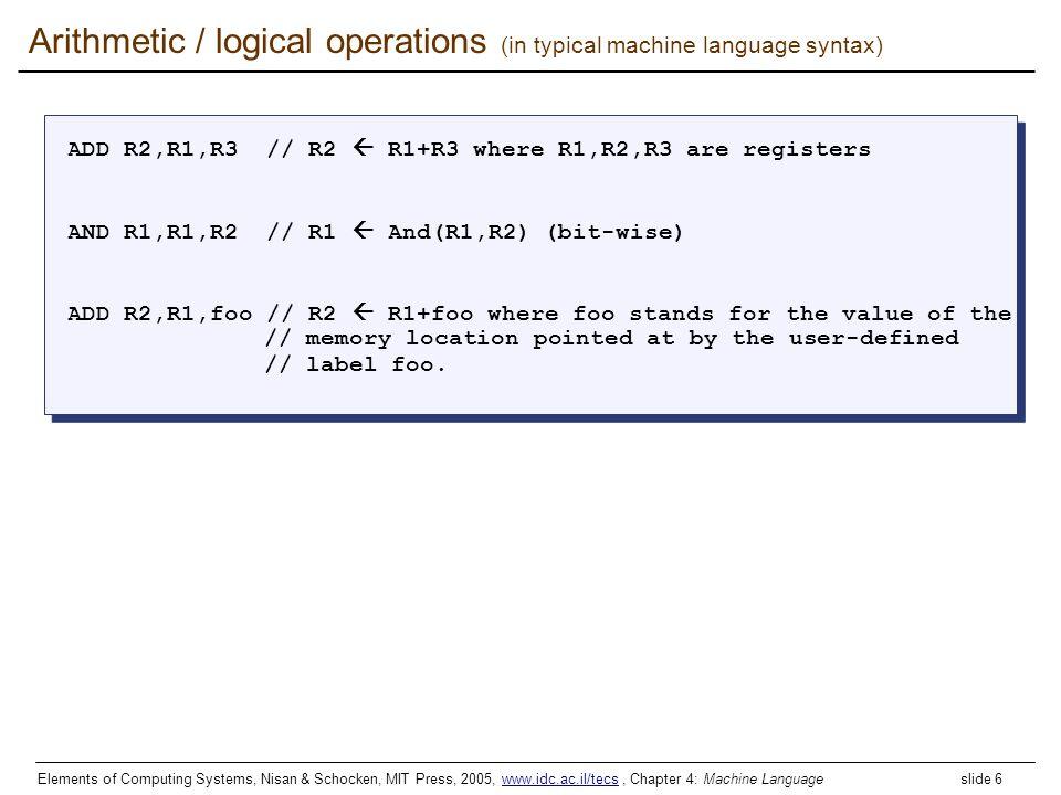 Elements of Computing Systems, Nisan & Schocken, MIT Press, 2005, www.idc.ac.il/tecs, Chapter 4: Machine Language slide 6www.idc.ac.il/tecs Arithmetic