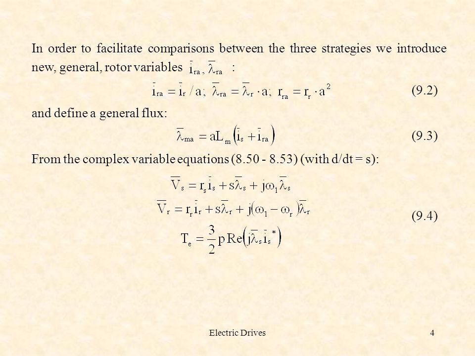 Electric Drives55 Figure 9.27. Stator flux amplitude
