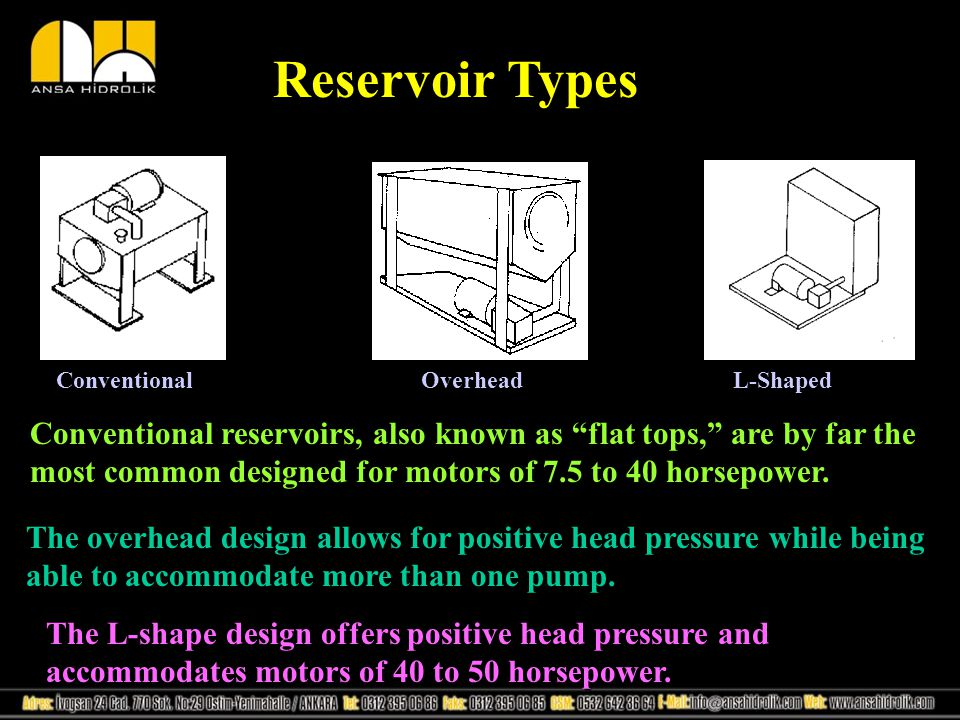 Reservoir Types Conventional Overhead L-Shaped Conventional Overhead L-Shaped Conventional reservoirs, also known as flat tops, are by far the most co