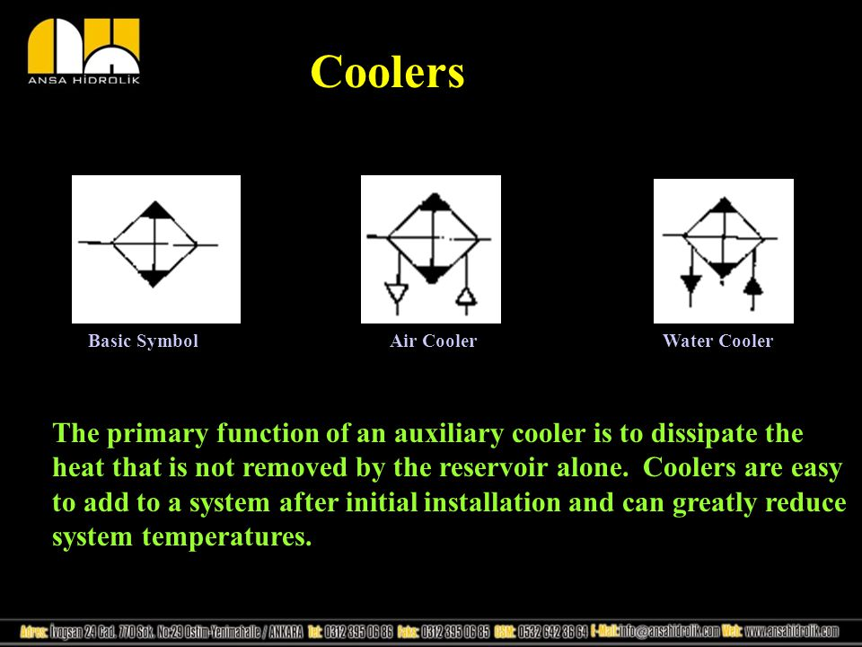 Coolers The primary function of an auxiliary cooler is to dissipate the heat that is not removed by the reservoir alone. Coolers are easy to add to a
